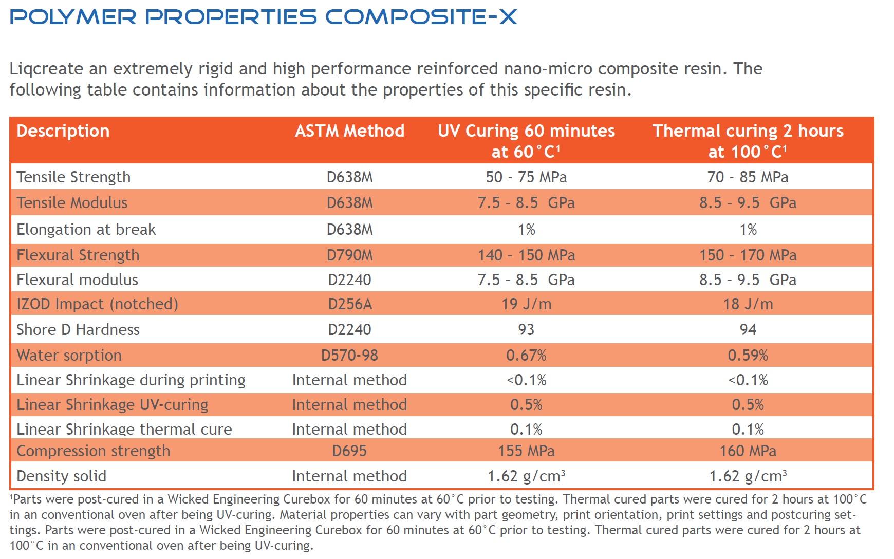 Informazioni tecniche Liqcreate Composite-X img
